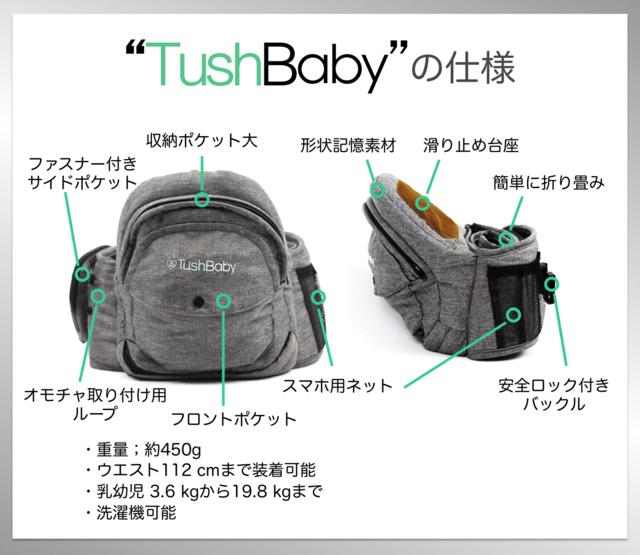TushBaby仕様