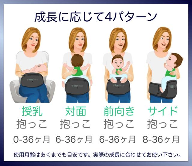 ヒップシートはいつから使える?赤ちゃんの月齢別に安心な使い方とおすすめヒップシート10選を紹介!